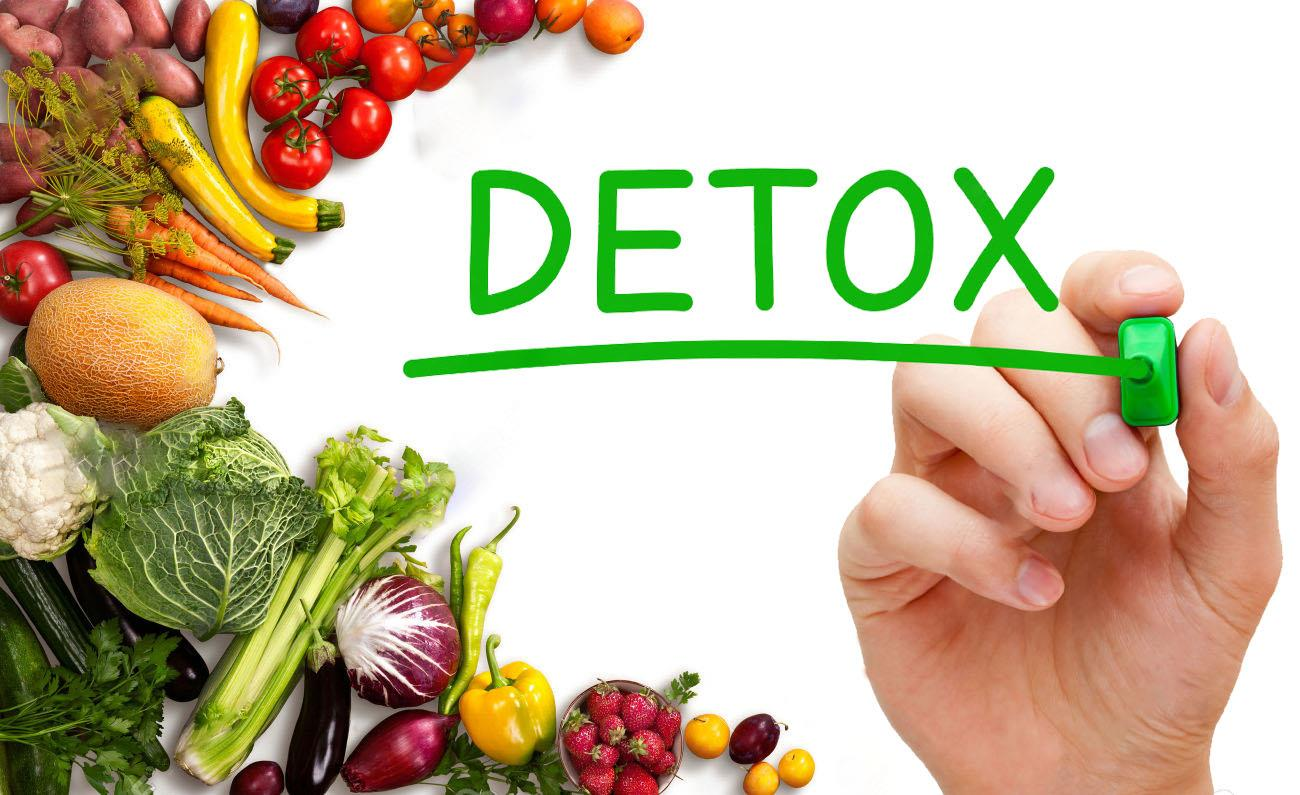 A guide to Detox Your Body